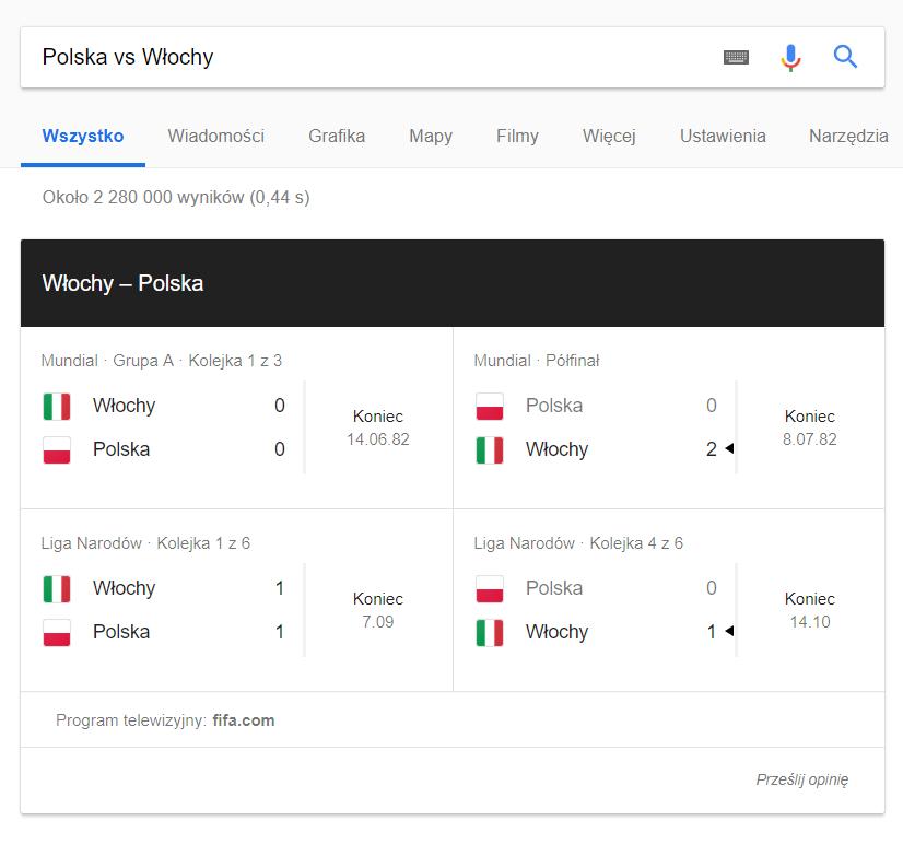 Wyniki sportowe w wyszukiwarce Google