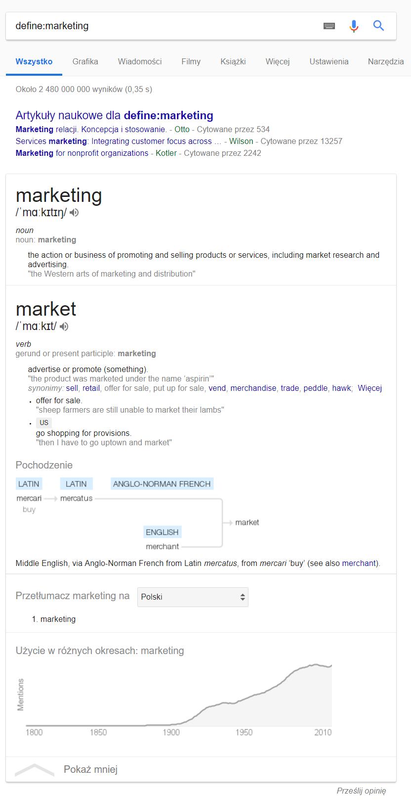 Wynik użycia operatora define w Google