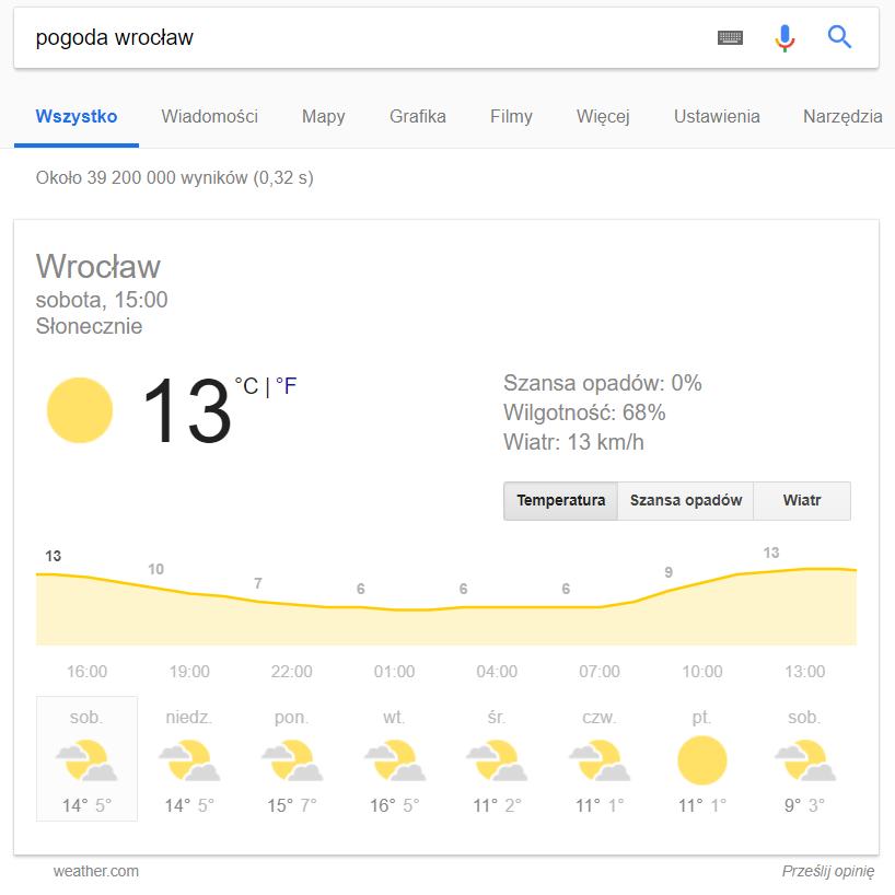 Wynik wyszukiwania w Google dla zapytania pogoda wrocław
